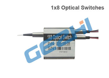 Switches optik